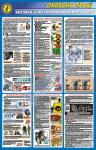 Безпека електрозварювальних робіт (вар.3)