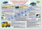 """Плакат """"Несправності та умови при яких заборонено випуск автомобілів на лінію"""" 20602"""