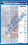 """Плакат """"Режим праці і відпочинку водіїв"""" 20607"""