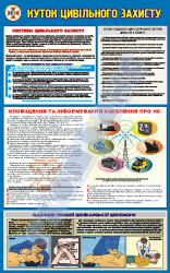 30101 Уголок (плакат) гражданской защиты (ГЗ)- 800х500 мм