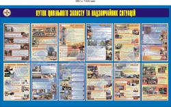 30109 Уголок гражданской защиты и чрезвычайных ситуаций (ГЗ и ЧС)- 900х1500 мм