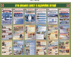 30110 Куток цивільного захисту та надзвичайних ситуацій (ЦЗ та НС)-1400 х 1800 мм