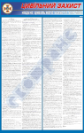 30222 Кодекс цивільного захисту України-плакат №1