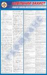 30223 Кодекс цивільного захисту України -плакат №2