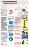 """Плакат """"Кузнечно-рессорные работы"""" (код 45100-609)"""