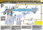"Плакат  ""Система впорскування"" L -jetronik""(код 45101A04)"