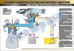"Плакат  ""Система впорскування ""MONO -jetronik""(код 45101A08)"