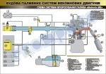 "Плакат  ""Система впорскування ""Мotronik МЕ""(код 45101A11)"