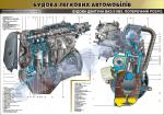 """Плакат """"Устройство двигателя ВАЗ-21083. Поперечный разрез""""(код 45101В02)"""