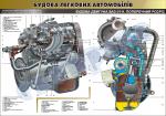 """Плакат """" Устройство двигателя ВАЗ-2111. Поперечный разрез """"(код 45101В03)"""