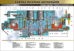 """Плакат """"Схема устройства и работа карбюратора""""(код 45101В05)"""