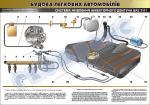 """Плакат """"Система живлення інжекторного двигуна ВАЗ-2111""""(код 45101В06)"""