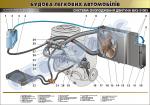 """Плакат """"Система охлаждения двигателя ВАЗ-21083""""(код 45101В08)"""