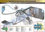 """Плакат """"Система охолодження двигуна ВАЗ-2111 (з системою впорскування палива) """"(код 45101В09)"""