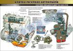 """Плакат """"Система смазки двигателя ВАЗ-2108""""(код 45101В10)"""