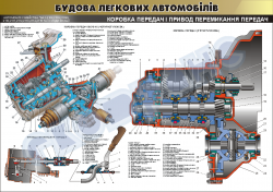 """Плакат """"Коробка передач и привод переключения передач""""(код 45101В11)"""