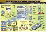 """Плакат """"Електронне обладнання автомобіля"""""""""""