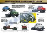 """Плакат """"Сідельні автомобільні тягачи"""" 45102A01"""