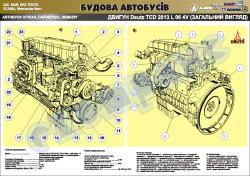 """Плакат """"Двигатель Дойтц. Общий вид"""" (код 4510303)"""
