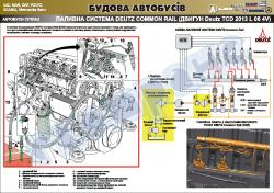 """Плакат """"Паливна система ДКР"""" (код 4510304)"""
