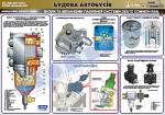 """Плакат """"Узлы и механизмы топливной системы ДКР-лист 2"""" (код 4510306)"""