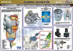 """Плакат """"Вузли та механізми паливної системи ДКР-лист 2"""" (код 4510306)"""