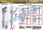 """Плакат """"Система впрыска топлива"""" (код 4510307)"""
