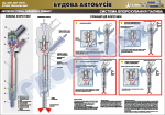 "Плакат ""Система впорскування палива"" (код 4510307)"