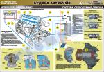 """Плакат """"Система охлаждения двигателя"""" (код 4510308)"""