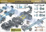 """Плакат """"Шасси автобусов Скания"""" (код 4510309)"""