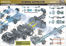 """Плакат """"Шасі автобусів Сканія"""" (код 4510309)"""