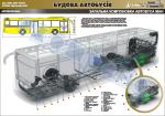 "Плакат ""Общая компоновка автобусов МАН"" (код 4510310)"