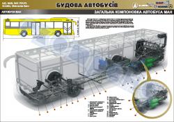 """Плакат """"Загальна компоновка автобусів МАН"""" (код 4510310)"""