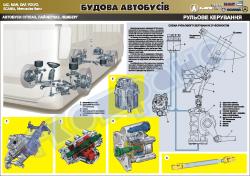 "Плакат ""Рульове керування"" (код 4510311)"