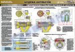 """Плакат """"Гідропідсилювач рульового керування"""" (код 4510312)"""