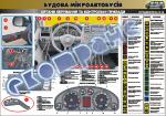 Плакат «Органы управления и контрольные приборы» 4510403