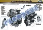 Плакат «Загальна будова двигуна» 4510404