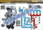 Плакат «Система турбонаддуву» 4510406