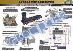 Плакат «Випускная система. Рециркуляция отработанныхгазов» 4510407