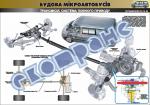 "Плакат «Трансмиссия. Система полного привода"" 4510408"