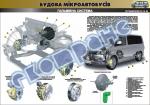 Плакат «Тормозная система» 4510412