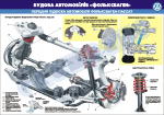 """Плакат """"Передняя подвеска Фольксваген-Пассат"""""""