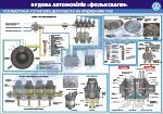 """Плакат """"Газобалонна установка для роботи на зрідженому газі"""" (лист 2)"""