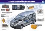 """Плакат """"Компоненты газобалонной установки для работы на природном газе"""""""