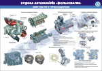 "Плакат ""Двигатели FSI с турбонаддувом"""