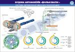 """Плакат """"Система автоматического изменения фаз газораспределения"""""""