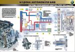 """Плакат """"Система охлаждения двигателя (типа №52 мод.Е39)"""