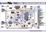 """Плакат """"Схема электрооборудования"""""""