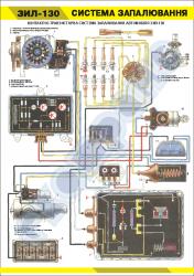 """Плакат """"Система запалювання"""" (код 4515510)"""