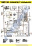 """Плакат """"Схема электрооборудования"""" (код 4515511)"""